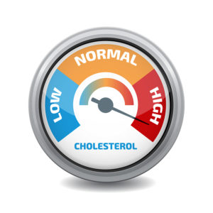 Senior Care in Bellmore NY: Reducing the Risk for High Cholesterol